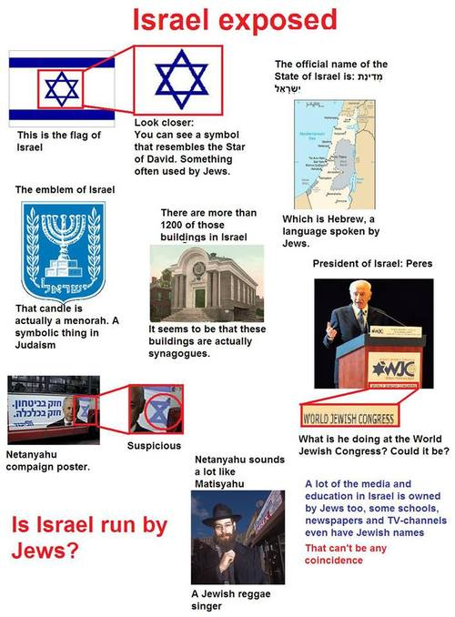 israel exposed